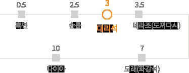 대리석 강도 = 3